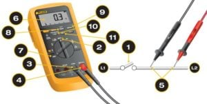 Multimeter parts (Ports, Probes or Leads)